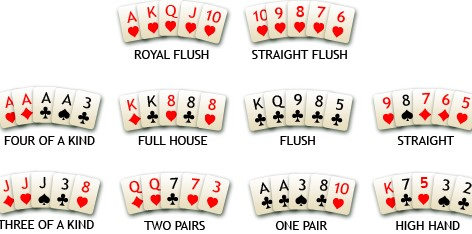 poker kurallari ve poker terimleri nelerdir